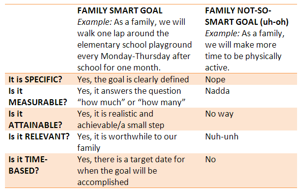 How to find time to exercise more as a family  and why its so