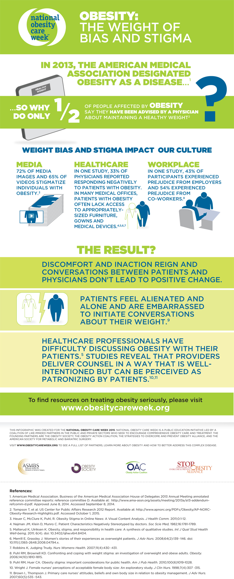 Obesity: The Weight of Bias and Stigma Infographic ...